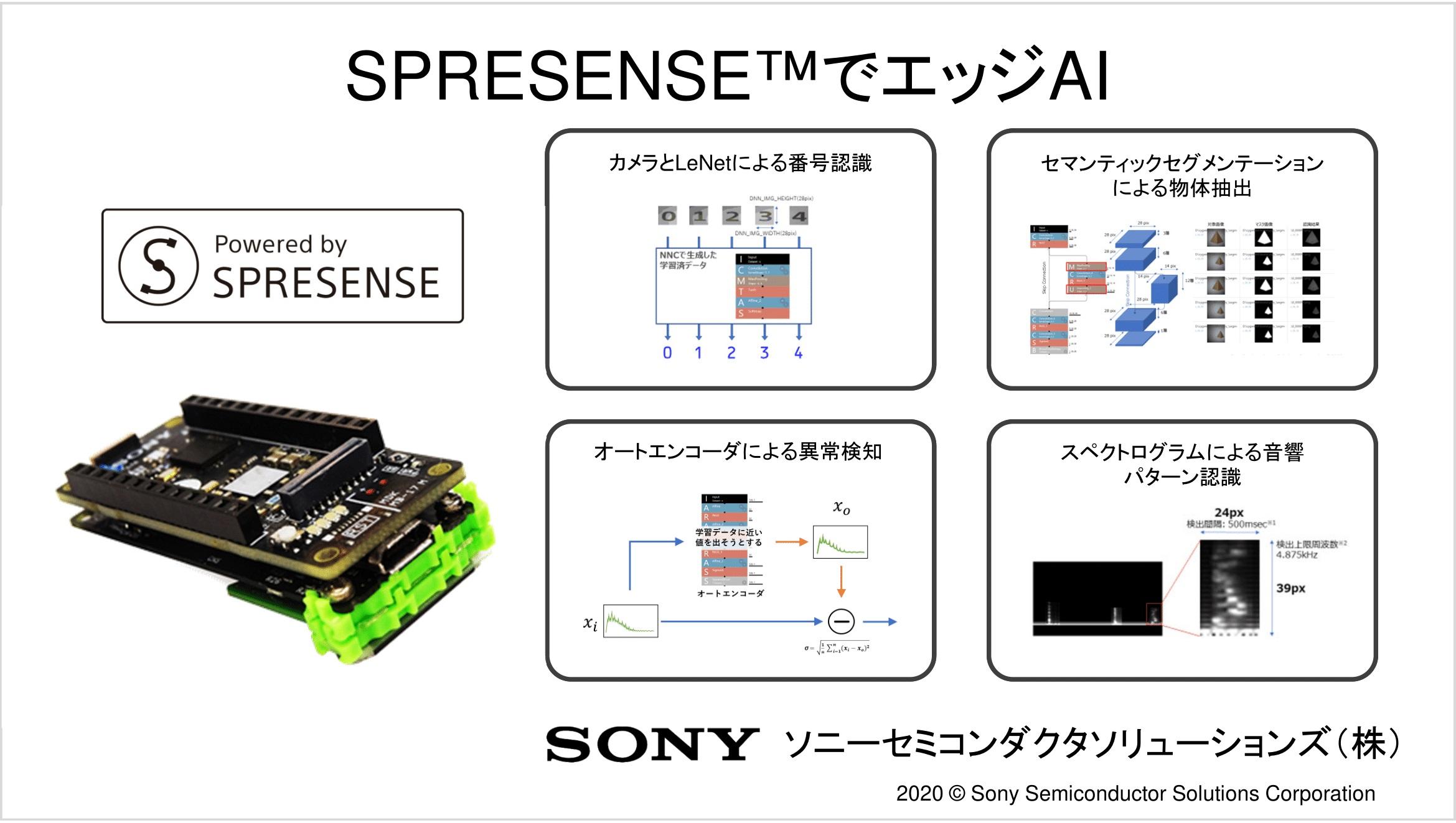 SONY_SPRESENSE_20201204-1
