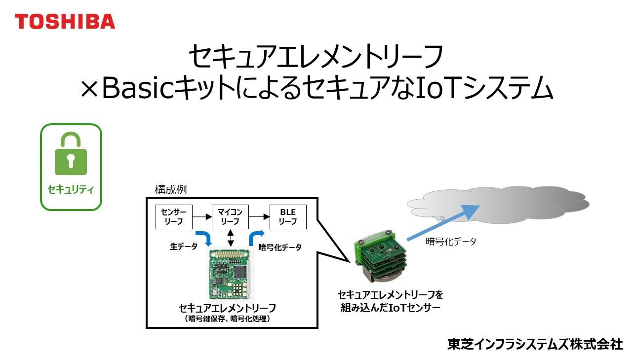 secure_element_TISS